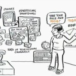 Cambio de paradigma en el sistema educativo